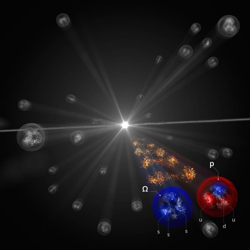 Vue d'artiste de l'interaction étudiée par ALICE, entre l'hypéron le plus rare, l'hypéron Omega (Ω) (à gauche), contenant trois quarks étranges, et un proton (à droite) ©CERN
